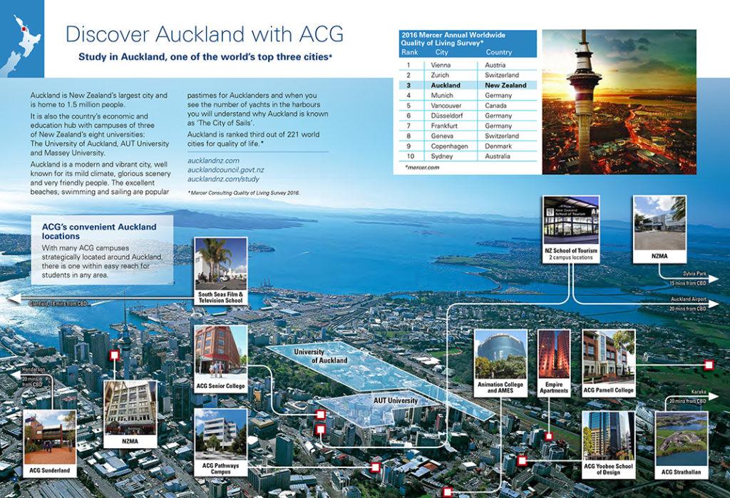 ACG Discover Auckland