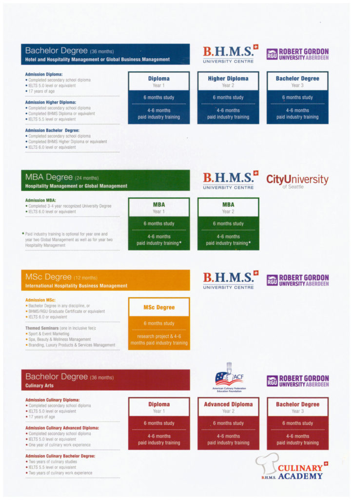 BHMS Programs and Pathway