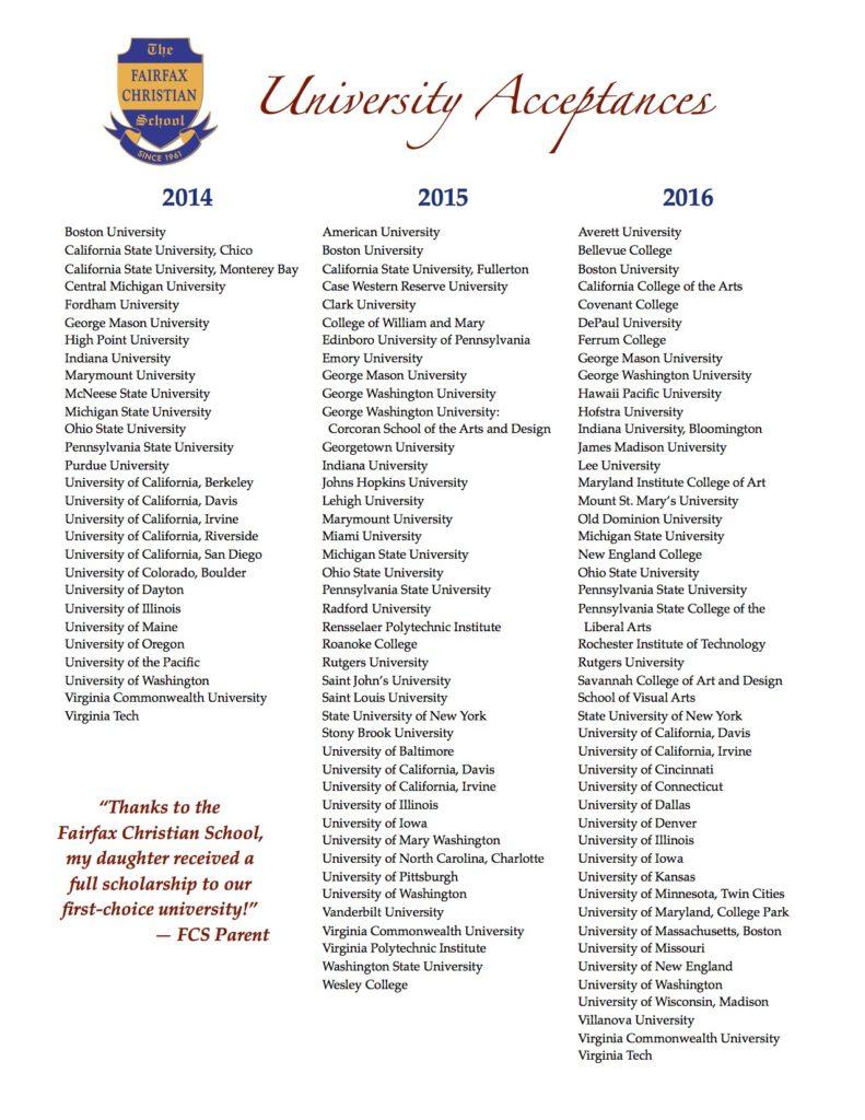 FCS 14-16 University Acceptances