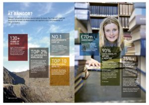 Why study at Bangor University